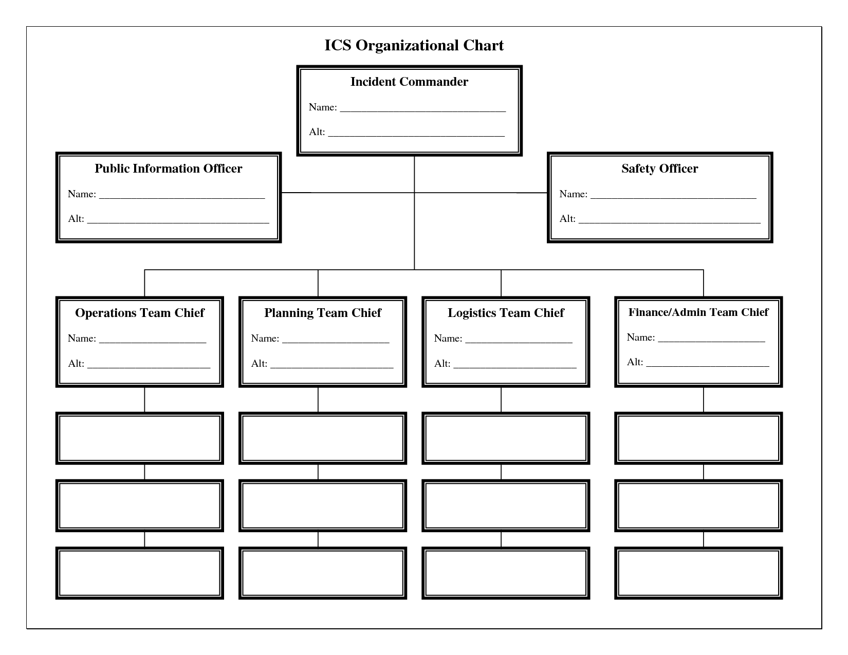 Doc665494 Ics Organizational Chart ICS Organization 77 – Company Flow Chart Template